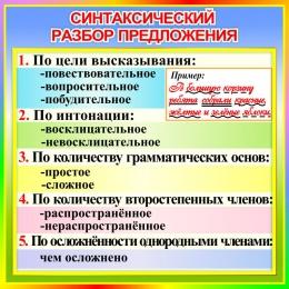 Купить Стенд Синтаксический разбор предложения в кабинет русского языка 550*550 мм в России от 1080.00 ₽