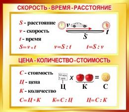 Купить Стенд Скорость-Время-расстояние; Цена-количество-стоимость для начальной школы в золотистых тонах 400*350мм в России от 526.00 ₽