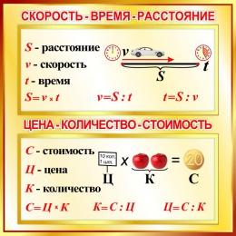 Купить Стенд Скорость-Время-расстояние; Цена-количество-стоимость  для начальной школы в золотистых тонах   550*550мм в России от 1137.00 ₽