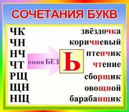 Купить Стенд Сочетания букв для начальной школы в стиле Радуга 400*350мм в России от 526.00 ₽