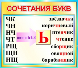Купить Стенд Сочетания букв в бирюзовых тонах 400*350мм в России от 500.00 ₽