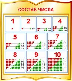 Купить Стенд Состав числа для начальной школы в стиле Осень 400*440мм в России от 685.00 ₽