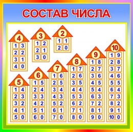 Купить Стенд Состав числа в радужных тонах тонах 550*550 мм в России от 1080.00 ₽