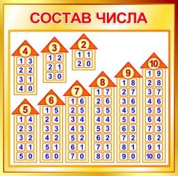 Купить Стенд Состав числа в золотисто-коричневых тонах 550*550мм в России от 1137.00 ₽
