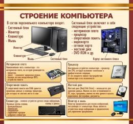 Купить Стенд Строение компьютера в золотисто-коричневых тонах для кабинета информатики 1500*1400мм в России от 7497.00 ₽