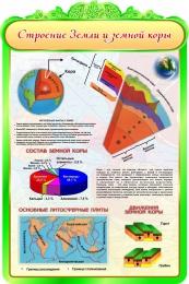 Купить Стенд Строение Земли в кабинет географии 600*900мм в России от 1993.00 ₽