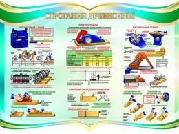 Купить Стенд Строгание древесины в бирюзовых тонах 1150*860мм в России от 3649.00 ₽