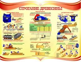 Купить Стенд Строгание древесины в кабинет трудового обучения 910*700мм в России от 2351.00 ₽