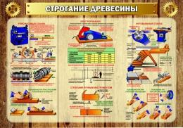 Купить Стенд Строгание древесины в стиле Стимпанк 1000*700мм в России от 2499.00 ₽
