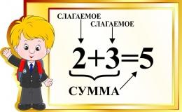 Купить Стенд Сумма для начальной школы в золотистых тонах 570*350мм в России от 736.00 ₽