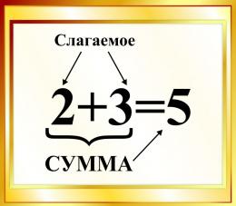 Купить Стенд Сумма для начальной школы в золотистых тонах 400*350мм в России от 500.00 ₽