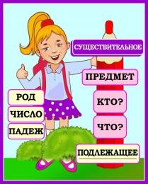 Купить Стенд Существительное для начальной школы 420*520 мм в России от 821.00 ₽