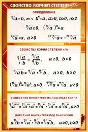 Купить Стенд Свойства корней степени n в золотисто-бордовых тонах 630*940 мм в России от 2114.00 ₽