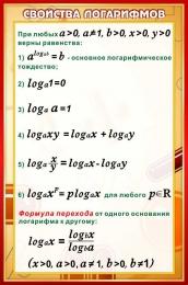 Купить Стенд Свойства логарифмов для кабинета математики в золотисто-бордовых тонах 430*650 мм в России от 1001.00 ₽
