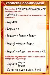 Купить Стенд Свойства логарифмов в золотисто-бордовых тонах 630*940 мм в России от 2227.00 ₽