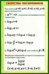 Купить Стенд Свойства логарифмов в золотисто-зелёных тонах 430*650 мм в России от 1051.00 ₽