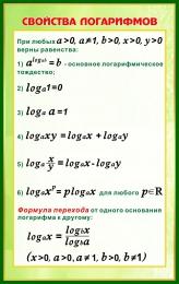 Купить Стенд Свойства логарифмов в золотисто-зелёных тонах  530*840 мм в России от 1589.00 ₽