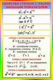 Купить Стенд Свойства степени с рациональным показателем  630*940 мм в России от 2227.00 ₽