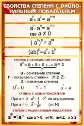 Купить Стенд Свойства степени с рациональным показателем в золотисто-бордовых тонах 630*940 мм в России от 2227.00 ₽