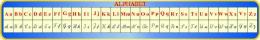 Купить Стенд Таблица Алфавит  для кабинета французского языка в сине-голубых тонах 1950*300мм в России от 2200.00 ₽