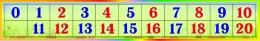 Купить Стенд таблица чисел от 0 до 20  для начальной школы 1250*200 мм в России от 893.00 ₽