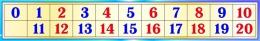 Купить Стенд таблица чисел от 0 до 20 для начальной школы в бирюзовых тонах 1250*200мм в России от 893.00 ₽