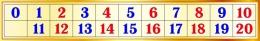 Купить Стенд таблица чисел от 0 до 20  для начальной школы в золотистых тонах 1250*200 мм в России от 893.00 ₽