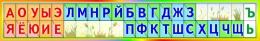 Купить Стенд таблица гласные и согласные  для кабинета  начальной школы 1250*200 мм в России от 940.00 ₽