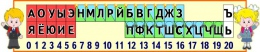 Купить Стенд Таблица гласные и согласные для кабинета начальной школы 1500*300 мм в России от 1751.00 ₽