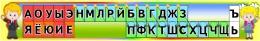 Купить Стенд Таблица гласные и согласные для кабинета начальной школы с детьми в стиле радуга 1380*220 мм в России от 1181.00 ₽