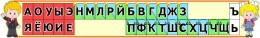 Купить Стенд Таблица гласные и согласные со звоночками и наушниками для кабинета начальной школы 1390*200 мм в России от 1081.00 ₽