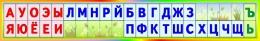 Купить Стенд таблица гласные согласные буквы для начальной школы 1250*200 мм в России от 893.00 ₽