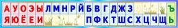 Купить Стенд таблица гласные согласные буквы для начальной школы в бирюзовых тонах 1250*200мм в России от 893.00 ₽