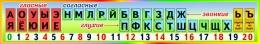 Купить Стенд таблица гласные согласные буквы для начальной школы в радужных тонах 1500*250 мм в России от 1339.00 ₽