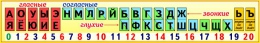 Купить Стенд таблица гласные согласные буквы для начальной школы в жёлтых тонах 1500*250 мм в России от 1339.00 ₽