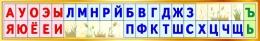 Купить Стенд таблица гласные согласные буквы для начальной школы в золотистых тонах 1250*200 мм в России от 893.00 ₽