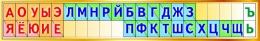 Купить Стенд лента букв звуков гласные согласные для начальной школы в золотистых тонах 1250*200мм в России от 893.00 ₽