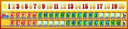 Купить Стенд таблица гласные согласные и цифры для начальной школы Паровозик в оранжевых тонах 1500*350мм в России от 1874.00 ₽