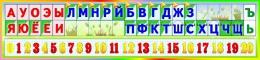 Купить Стенд таблица гласные согласные и цифры в радужных тонах 1500*350мм в России от 1974.00 ₽