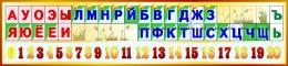 Купить Стенд таблица гласные согласные и цифры в жёлто-коричневых тонах 1500*350мм в России от 1974.00 ₽