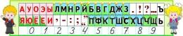 Купить Стенд Таблица гласные, согласные, знаки препинания и цифры (со звоночками и наушниками) 1500*300 мм в России от 1751.00 ₽