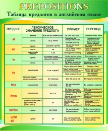 Купить Стенд Таблица предлогов в кабинет английского языка в золотисто-зелёных тонах 700*850 мм в России от 2124.00 ₽