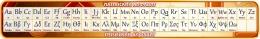 Купить Стенд Таблица с Латинским и Греческим алфавитом для кабинета математики 1950*300мм в России от 2088.00 ₽