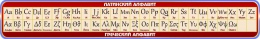 Купить Стенд Таблица с Латинским и Греческим алфавитом для кабинета математики в бордовых тонах 1950*300мм в России от 2088.00 ₽