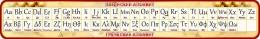 Купить Стенд Таблица с Латинским и Греческим алфавитом в золотисто-бордовых тонах 1950*300мм в России от 2088.00 ₽