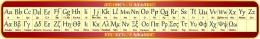 Купить Стенд Таблица с Латинским и Греческим алфавитом в бордово-золотистых тонах 1950*300мм в России от 2088.00 ₽