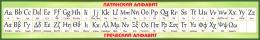 Купить Стенд Таблица с Латинским и Греческим алфавитом в золотисто-зеленых тонах 1950*300 мм в России от 2088.00 ₽