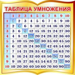 Купить Стенд Таблица умножения для начальной школы в золотистых тонах 550*550мм в России от 1116.00 ₽