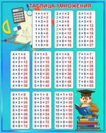Купить Стенд Таблица умножения в столбик  для начальной школы в сине-бирюзовых тонах  600*750мм в России от 1611.00 ₽