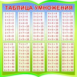 Купить Стенд Таблица умножения в столбик  для начальной школы в зеленых тонах  550*550мм в России от 1177.00 ₽